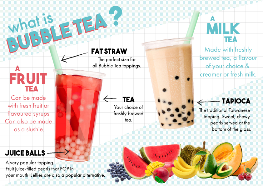 What-is-bubble-tea